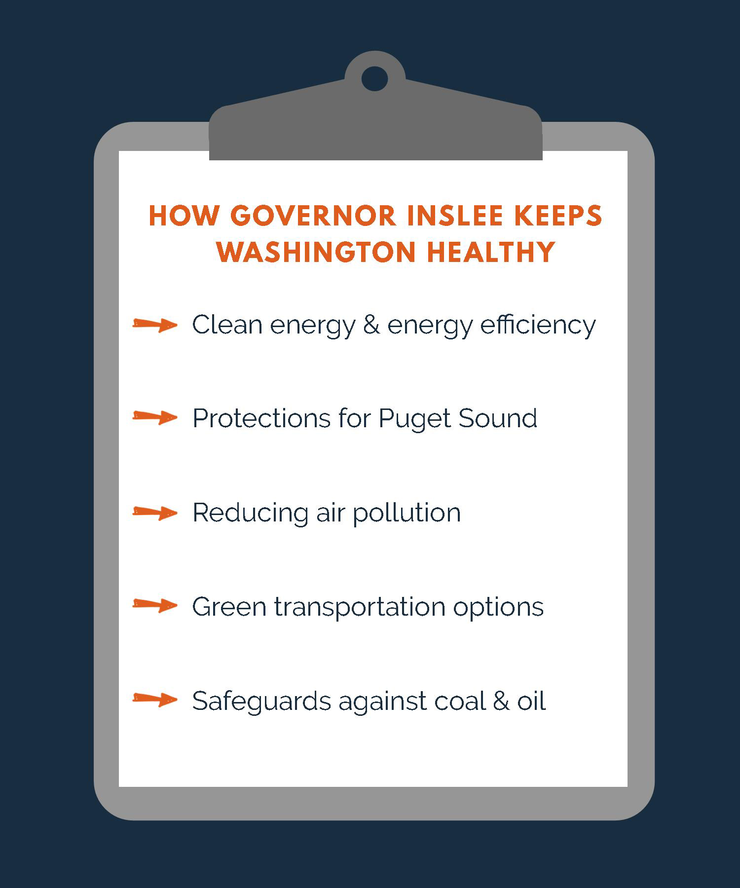 inslee_graphic2